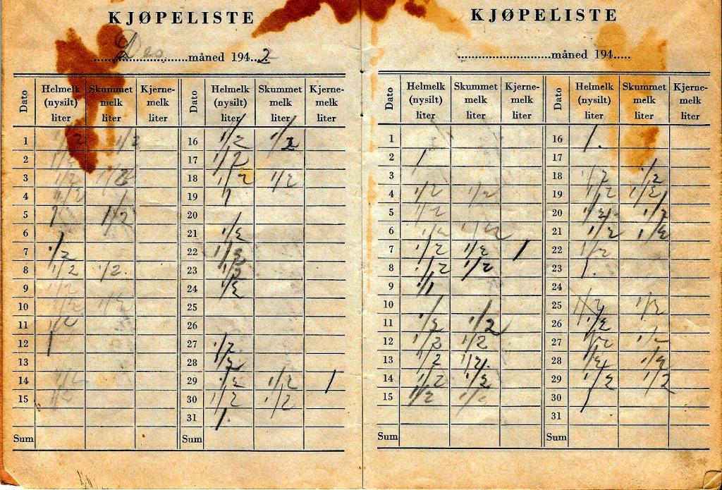 Bilde av Melkebok fra 1942