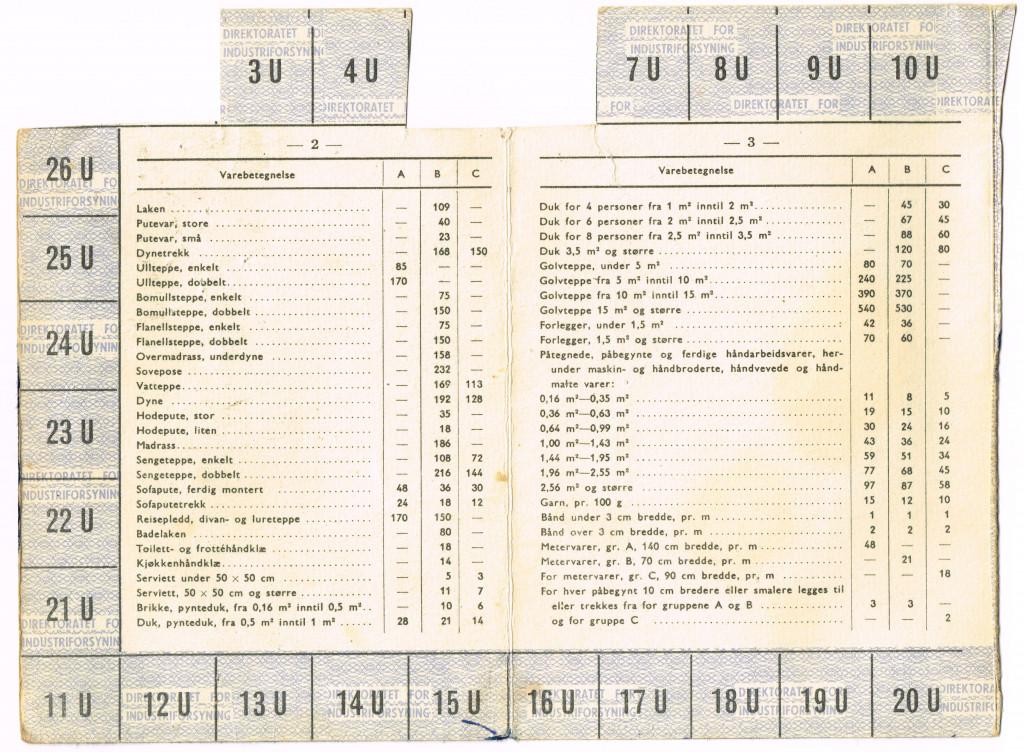 Bilde av Utstyrsvarekort, rasjoneringskort side 2