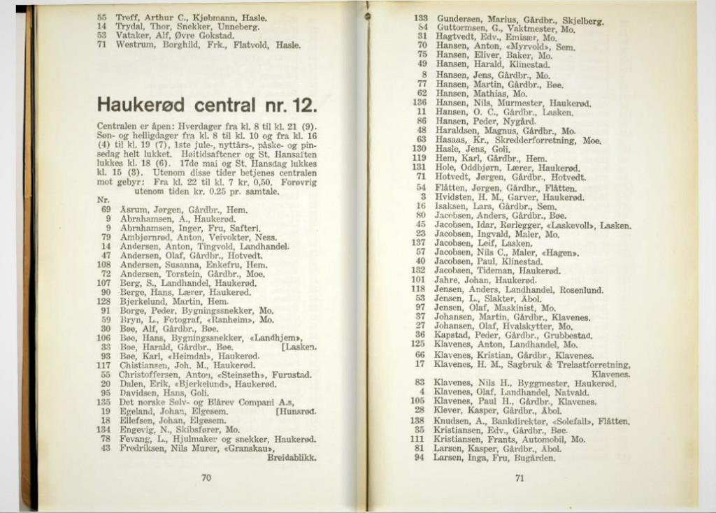 Bilde av Telefonkatalogen for Haukerød 1933