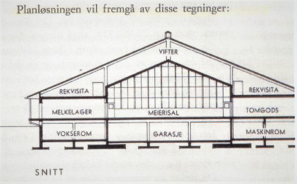 Bilde av Sandar Meieri - Moveien 53